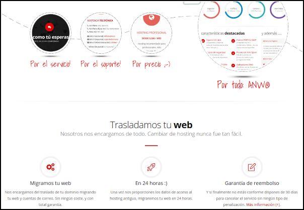 traslado web WordPress gratis